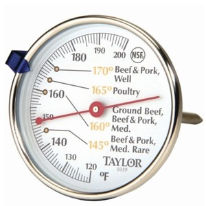 Homestead Kitchen Must Haves: Meat Thermometer